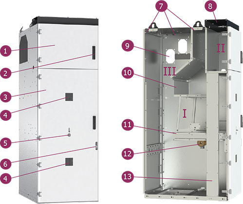 Пример сборки шкафа КРУ на базе корпуса HWD Комплектация HWD 220.75.110