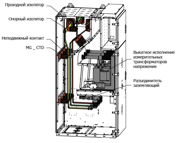 Трансформатор напряжения + заземление сб. шин