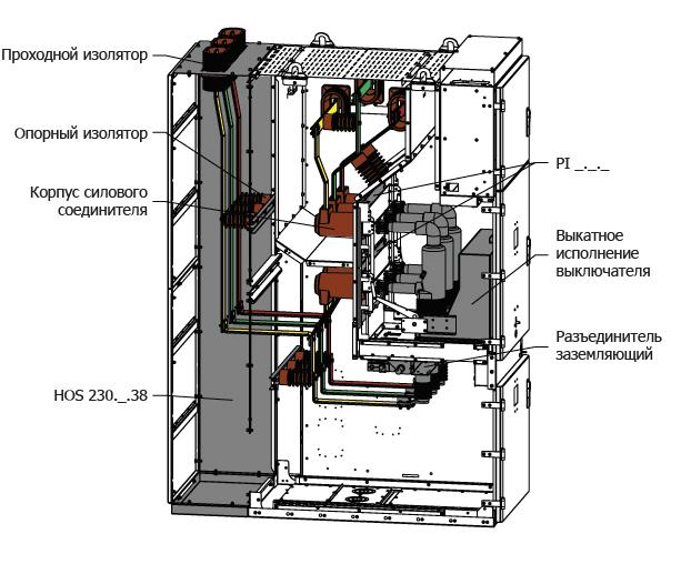 Комплектация корпуса HWM для исполнений: Секционный выключатель