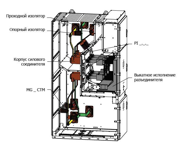 Комплектация корпуса HWM для исполнений: Секционный разъединитель
