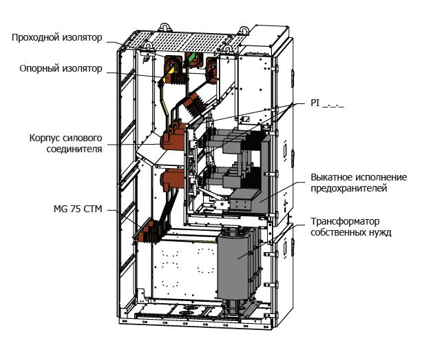 Комплектация корпуса HWM для исполнений: Трансформатор собственных нужд