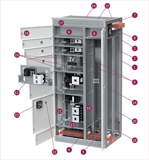 Секции втычных соединений на базе корпуса серии LPS/LPM 2
