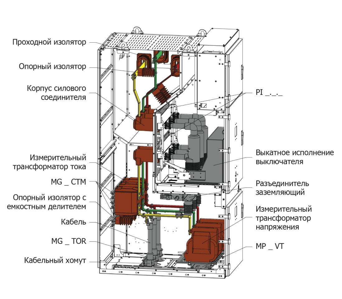Комплектация корпуса HWM для исполнений (Ввод)