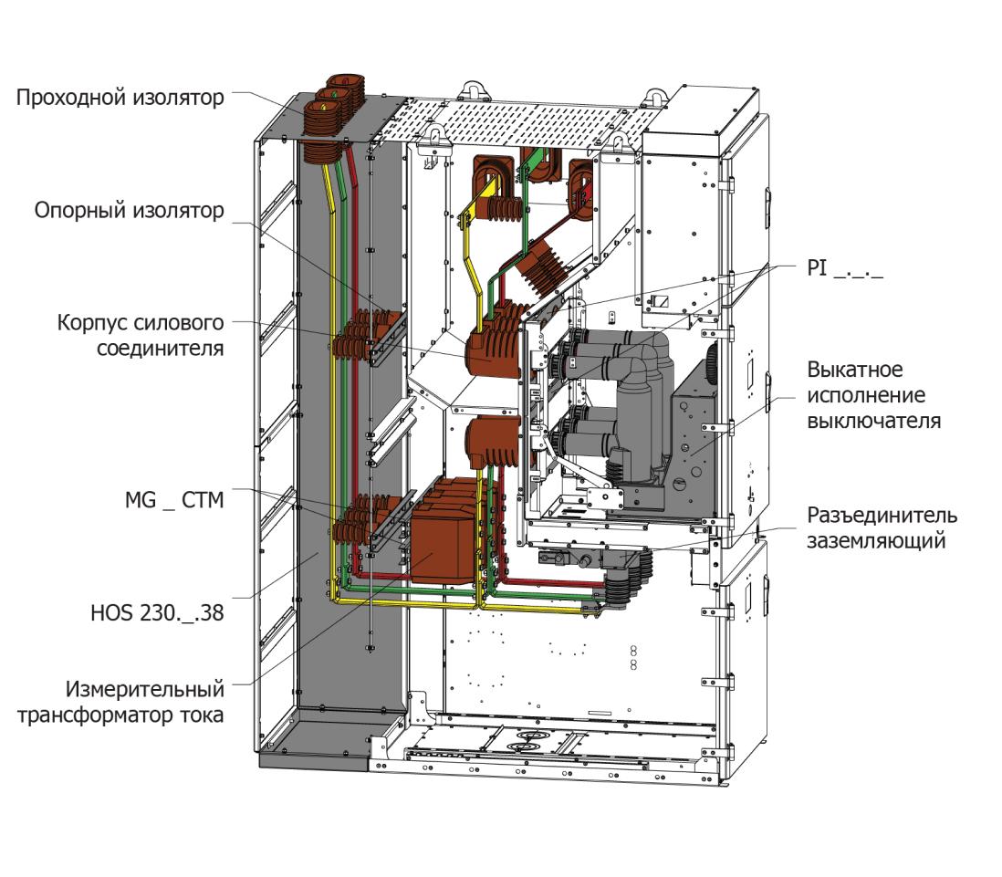 Комплектация корпуса HWM для исполнений (Секционный выключатель)