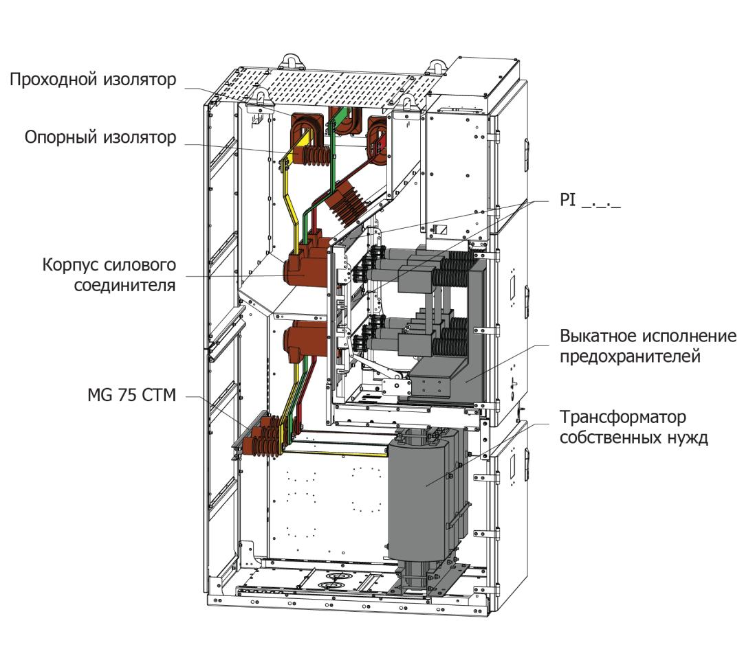 Комплектация корпуса HWM для исполнений (Трансформатор собственных нужд)